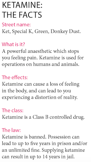 This is a boxout of facts about ketamine