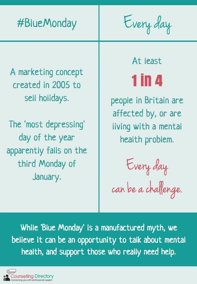 Counselling Directory's Blue Monday stance