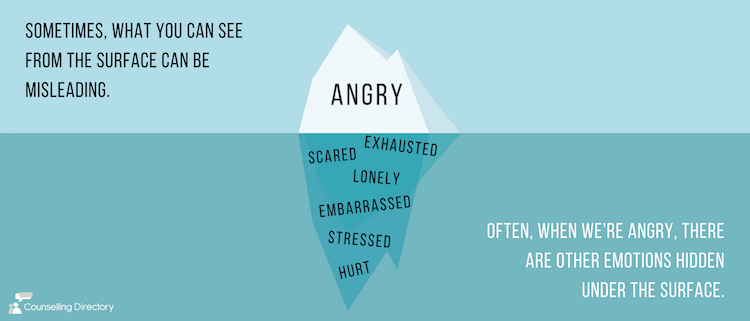 Anger-management-copy