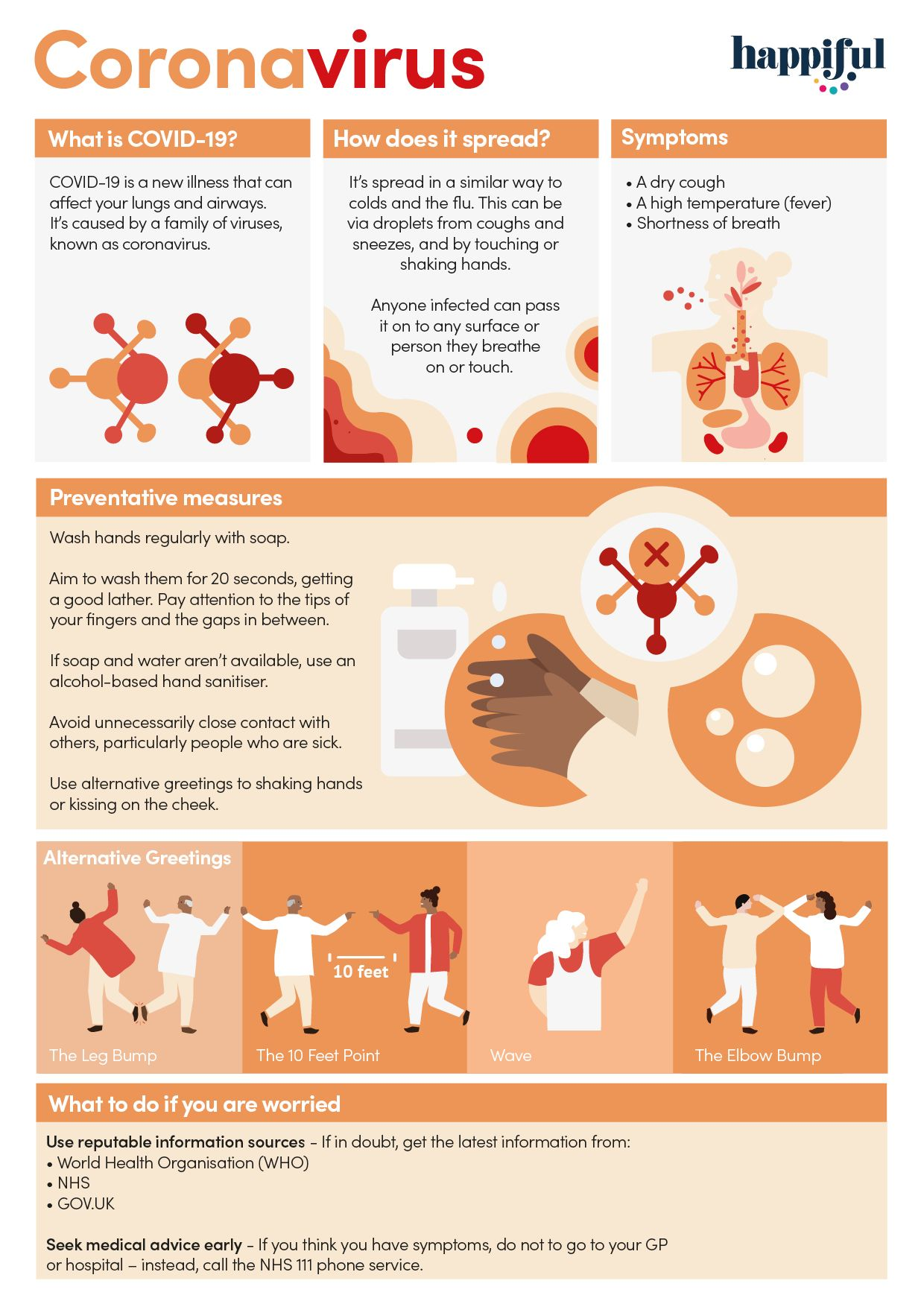 What is Coronavirus? Useful information about COVID-19, including symptoms, how it spreads, preventative measures, alternative greeting and what to do if you're worried.